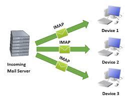 Memindahkan data email lama dari Non-cPanel server ke cPanel server (IMAP)